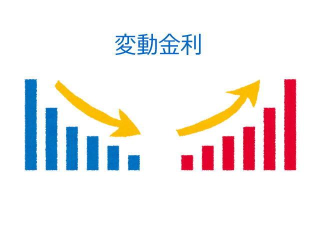 変動金利・グラフ