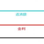 全期間固定型(フラット35)グラフ