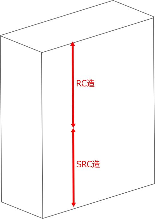 上層部がRC層、下層部がSRC層と構造形式が異なるマンションイメージ