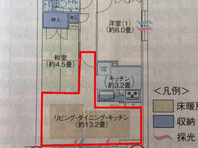 マンションの間取り図、廊下までダイニングキッチンが含まれる図