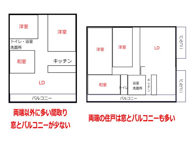 マンション両端住戸と中央との間取りの違いの図