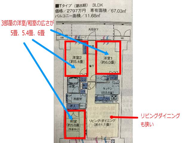 マンションチラシ、67㎡の間取り図(田の字型)
