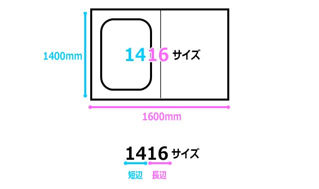 浴室1416サイズの意味を図解