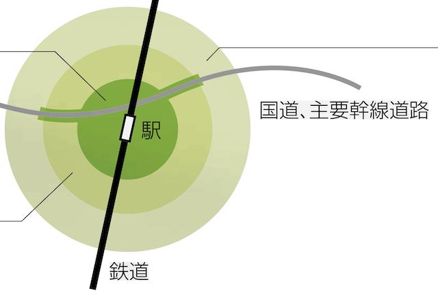 防火地域・準防火地域の違いを駅や国道でまとめた地図