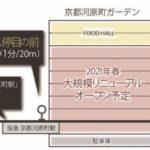 「京都河原町ガーデン」フロアー構成