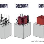 RC造、SRC造、S造(イラスト図解)